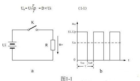 开关电源的基本工作原理